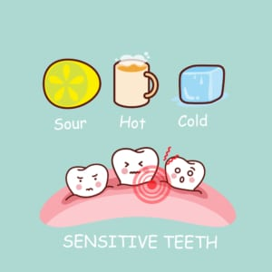 digital illustration of sensitive teeth